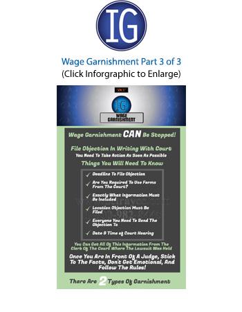 wage garnishmen part 3