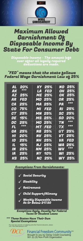 wage garnishment infographic part2