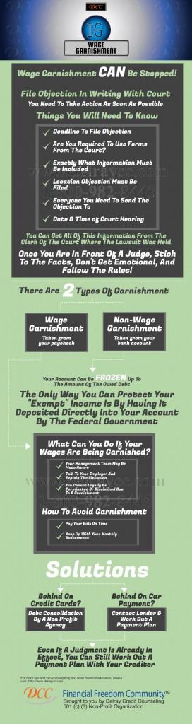 wage garnishment infographic part3