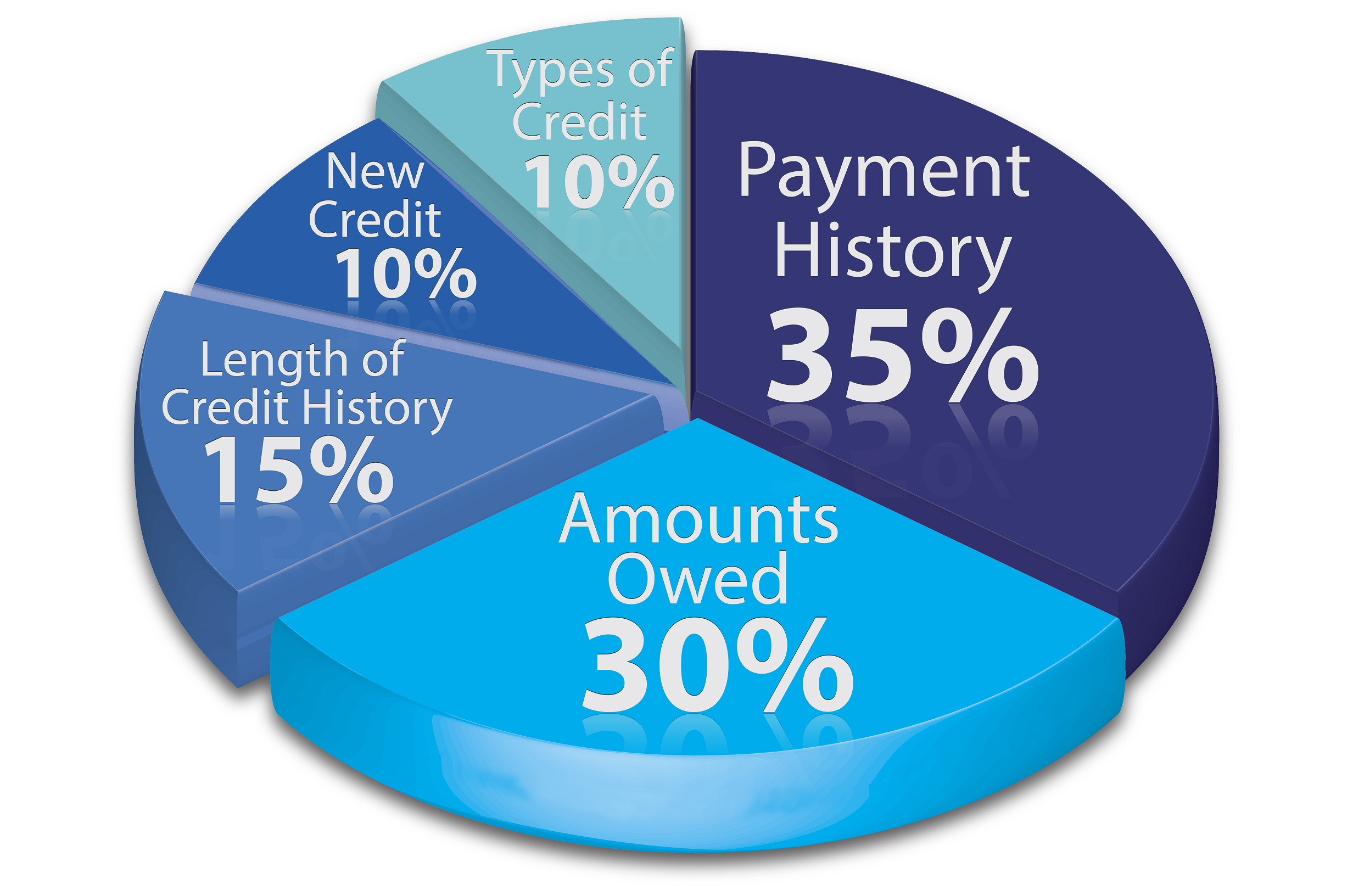Personal Loans 600 Credit Score >> Personal Loans Delray Credit Counseling
